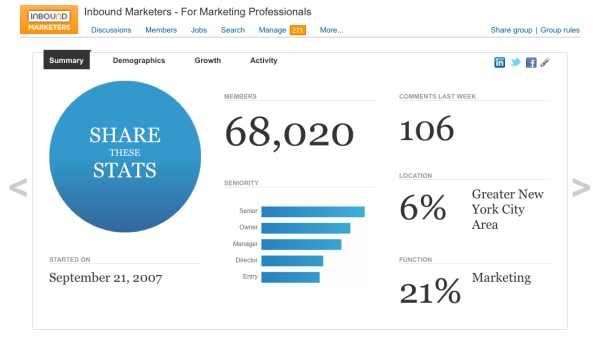 LinkedIn Analytics
