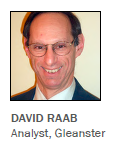 david raab headshot
