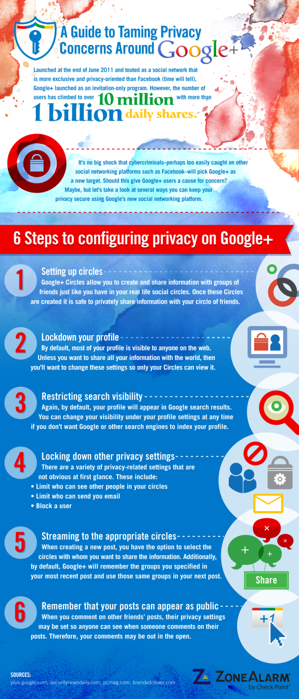 google plus privacy resized 600