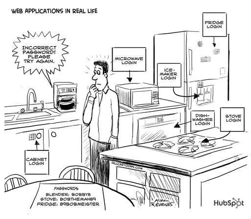 Web Applications in Real Life [Cartoon]