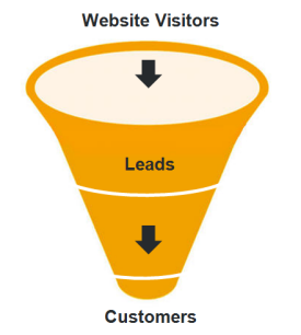 Increase Lead Generation