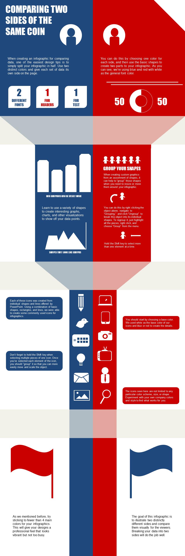 5 Infographics to Teach You How to Easily Make ...