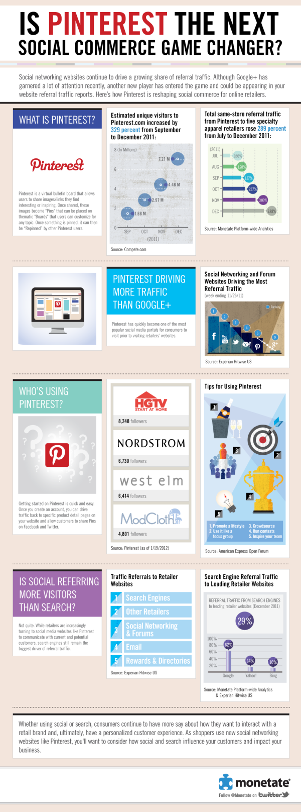 Is Pinterest The Next Social Commerce Game Changer2 resized 600