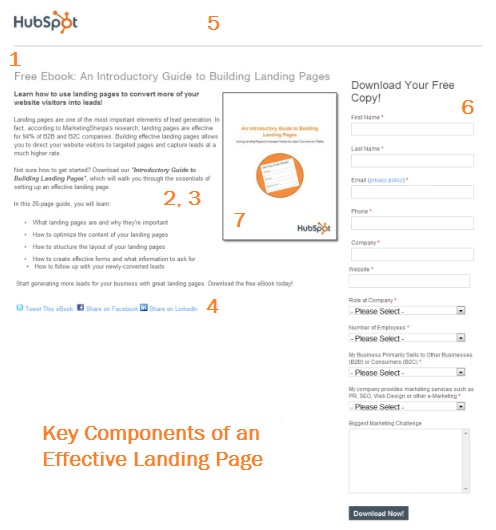 key landing page components resized 600