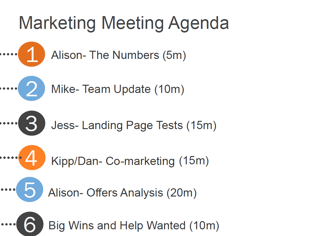 Marketing Meeting Agenda Sample Pictures to pin on Pinterest