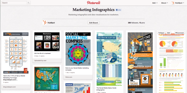 pinterest for b2b infographics