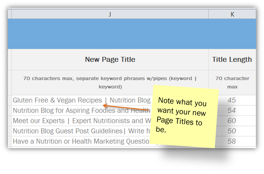 plan for new page titles in seo template