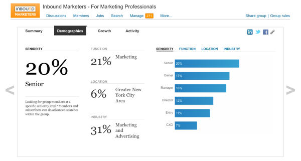 LinkedIn Group Analytics