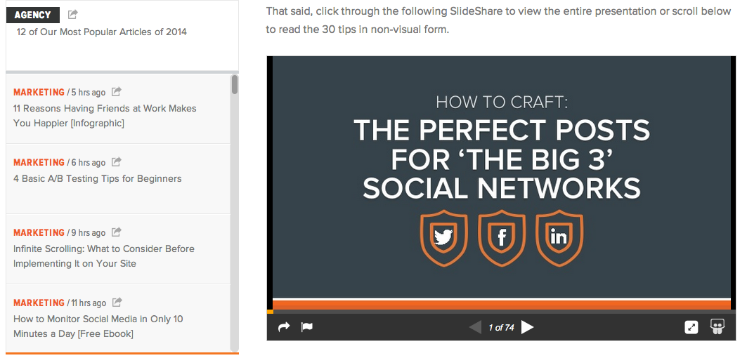 slideshare in post