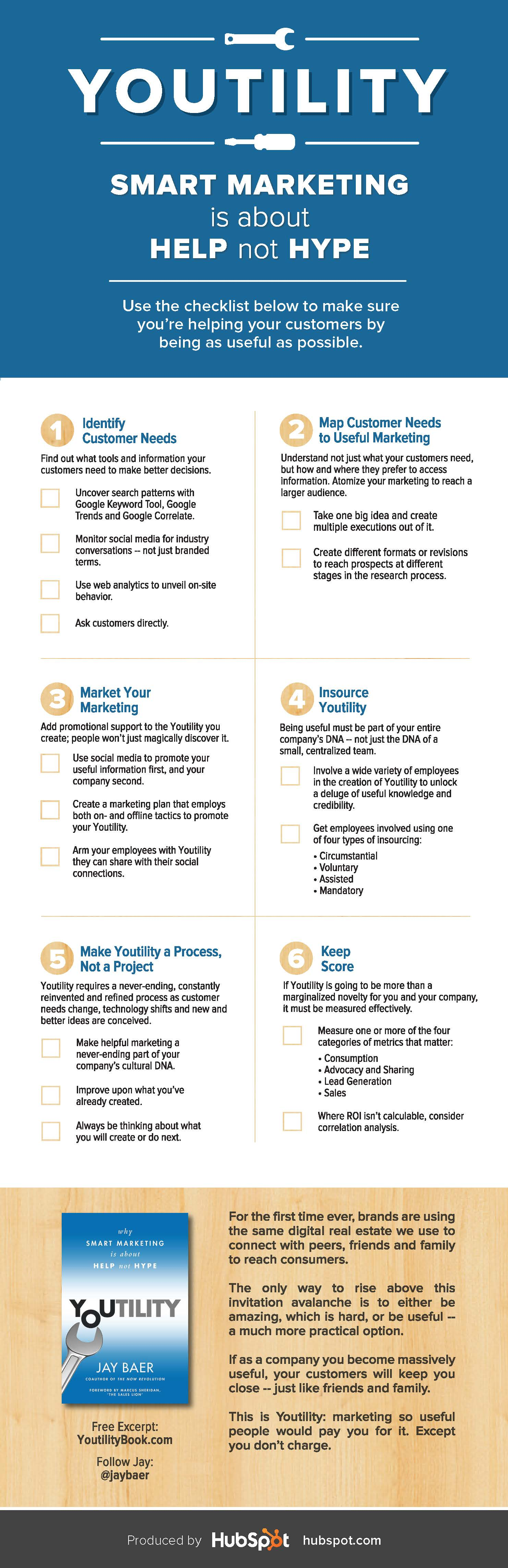 6 Steps to Creating Youtility Checklist by Jay Baer HubSpot The 6 Step Path to Creating Inherently Useful Marketing