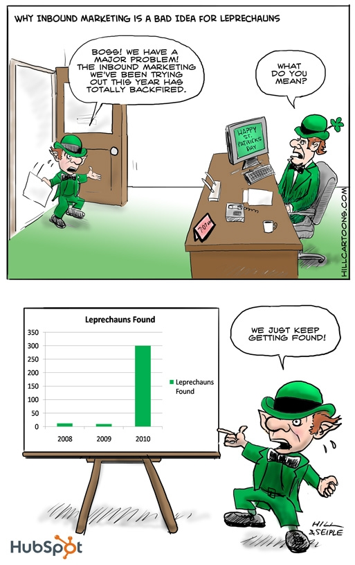 hubspot st patricks day cartoon