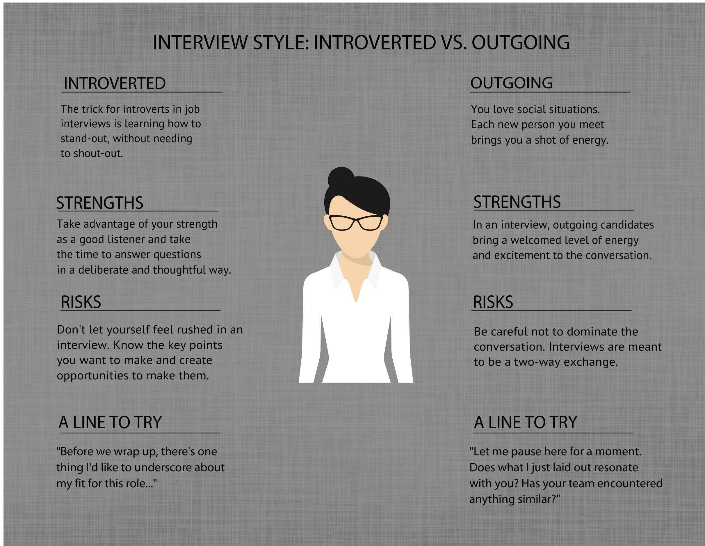 how to play to your strengths in a job interview tips for every introverts vs extroverts