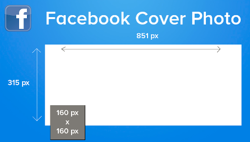 The Essential Cheat Sheet for Social Media Cover Photo Dimensions [ Pre-Sized Templates]