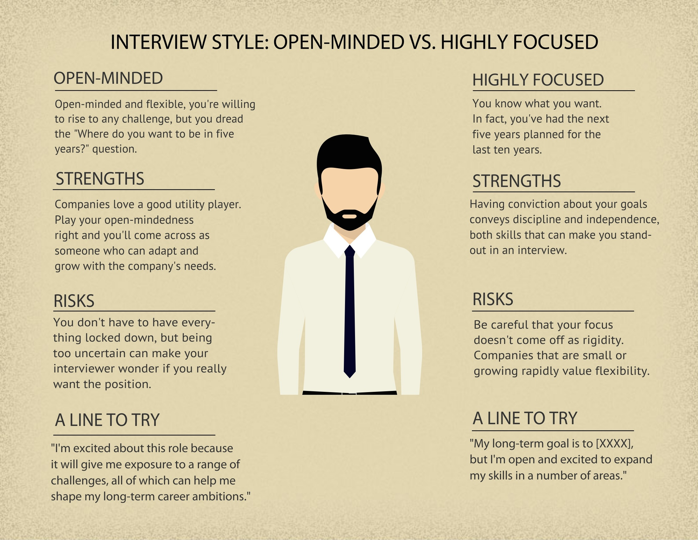 how to play to your strengths in a job interview tips for every interviewstyleopenvsfocused