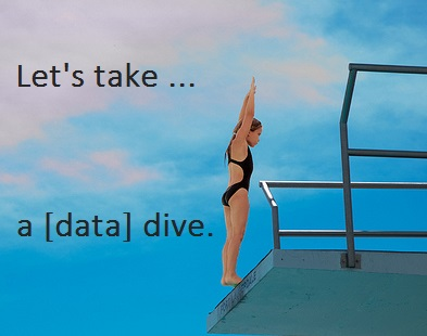 data-dive