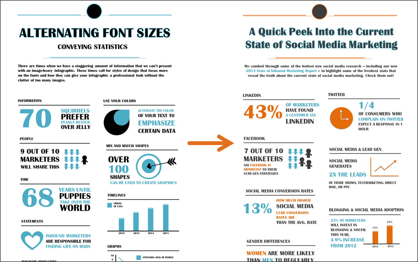 how to create an infographic in an hour or less 5 free ppt