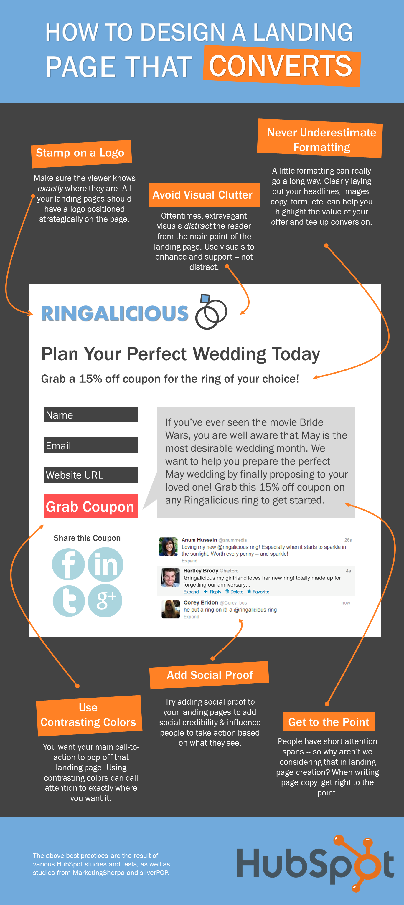 7 Key Design Tips for High-Converting Landing Pages