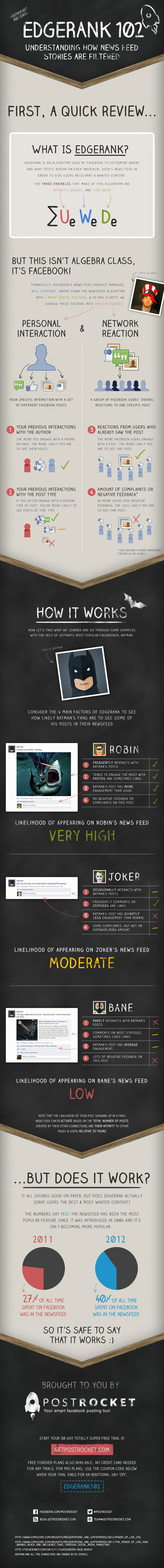Demystifying How Facebook's EdgeRank Algorithm Works [INFOGRAPHIC]