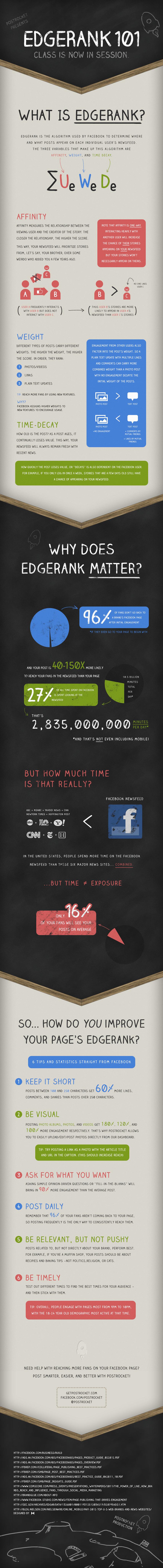 postrocket-facebook-edgerank-infographic1