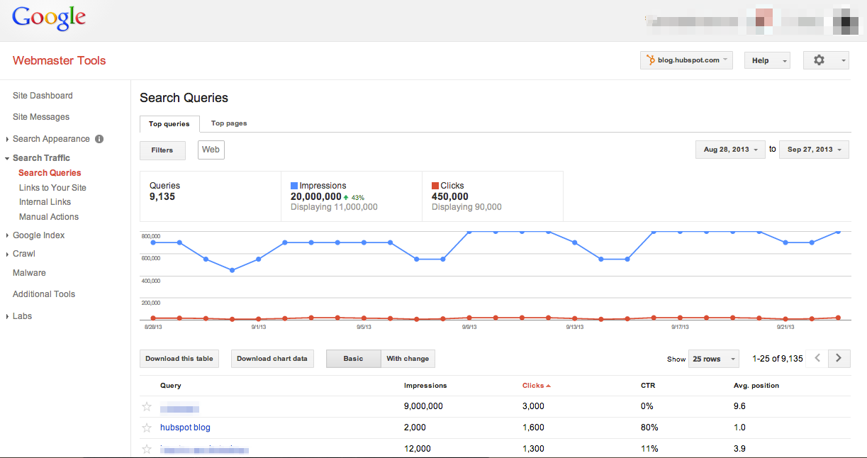 Search_Queries-Google_Webmaster_Tools