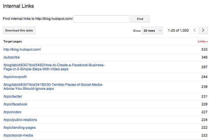 Internal_Links_Report-Google_Webmaster_Tools