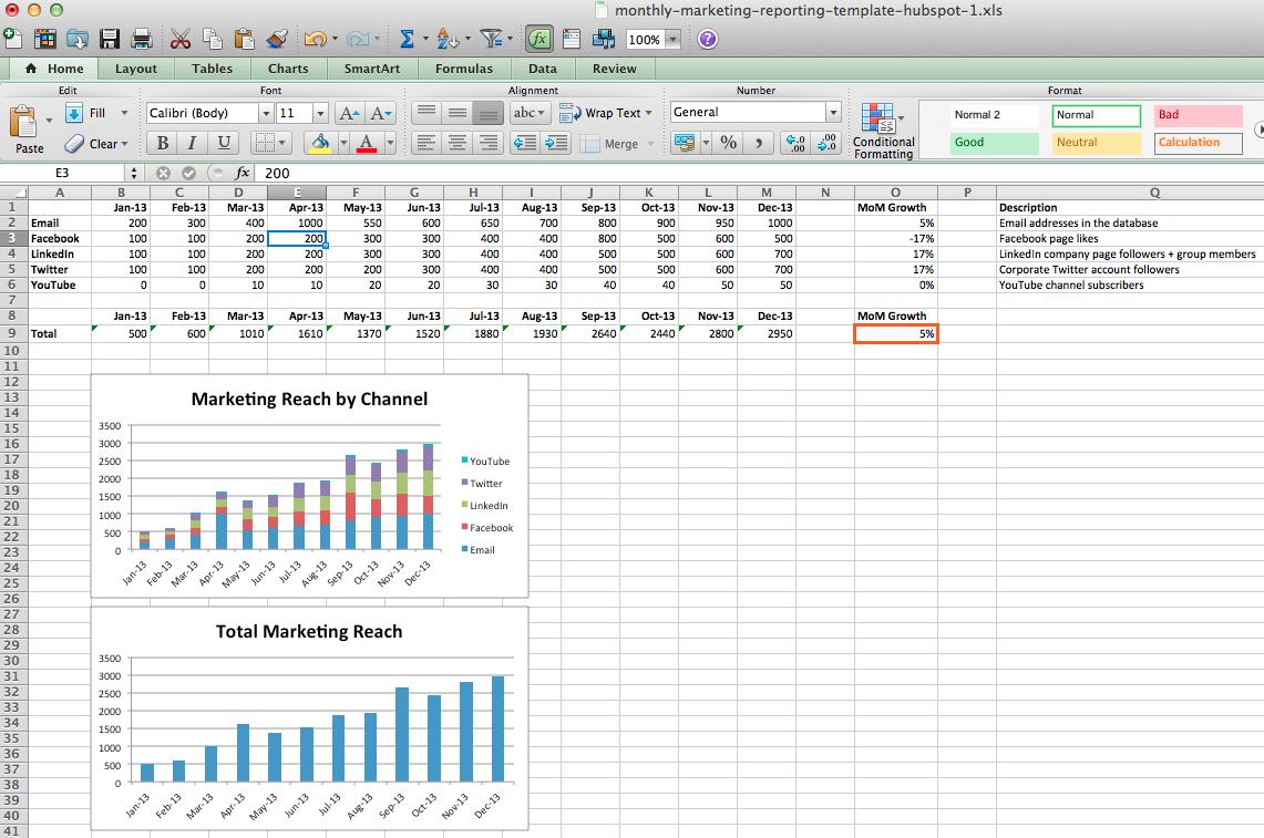 Social media marketing firms nyc, social media reporting ...