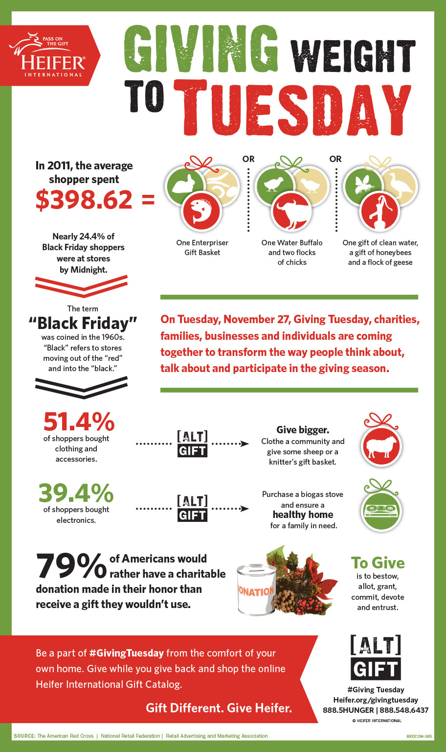 Giving-Tuesday-Infographic