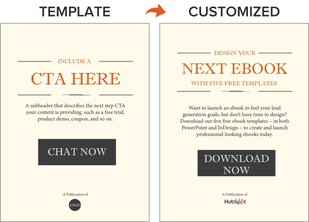 How to create an ebook from start to finish free ebook templates how to create an ebook 10 fandeluxe Images