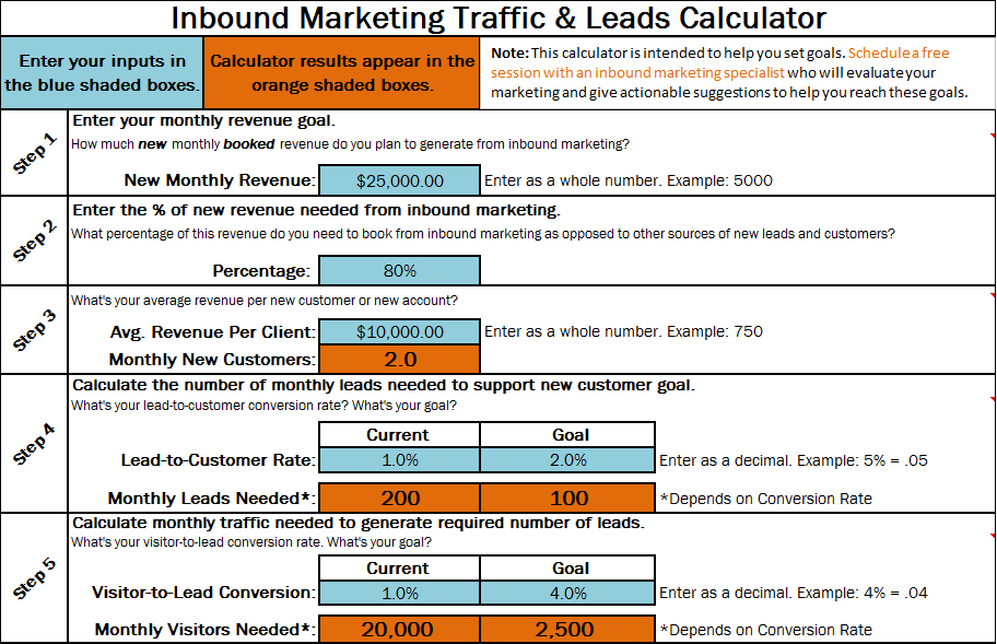 marketing plan template excel