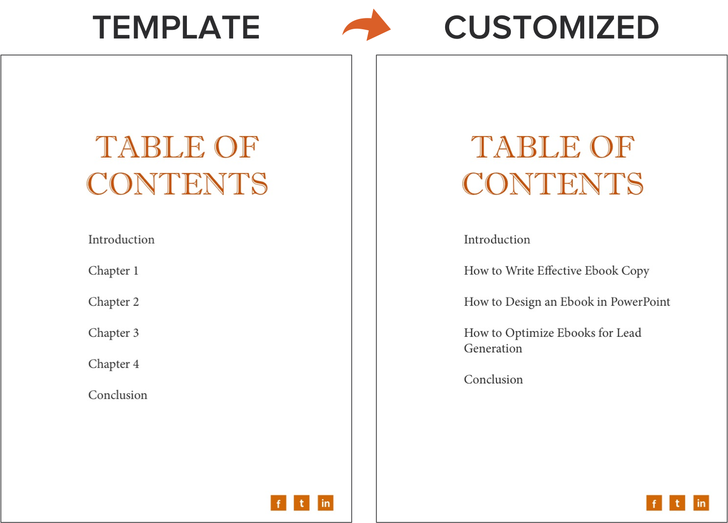 how to create an ebook from start to finish 18 free ebook templates for how to - Free Ebook Templates