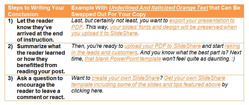 SEO Help with Blog Post Writing | Organik SEO | San Diego Internet ...