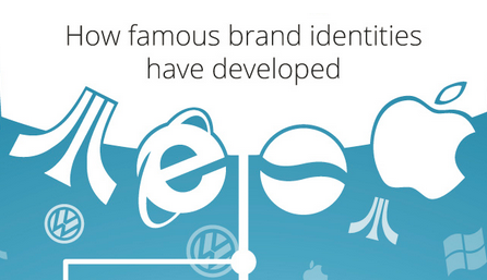 The Evolution of 13 Famous Company Logos [Infographic]