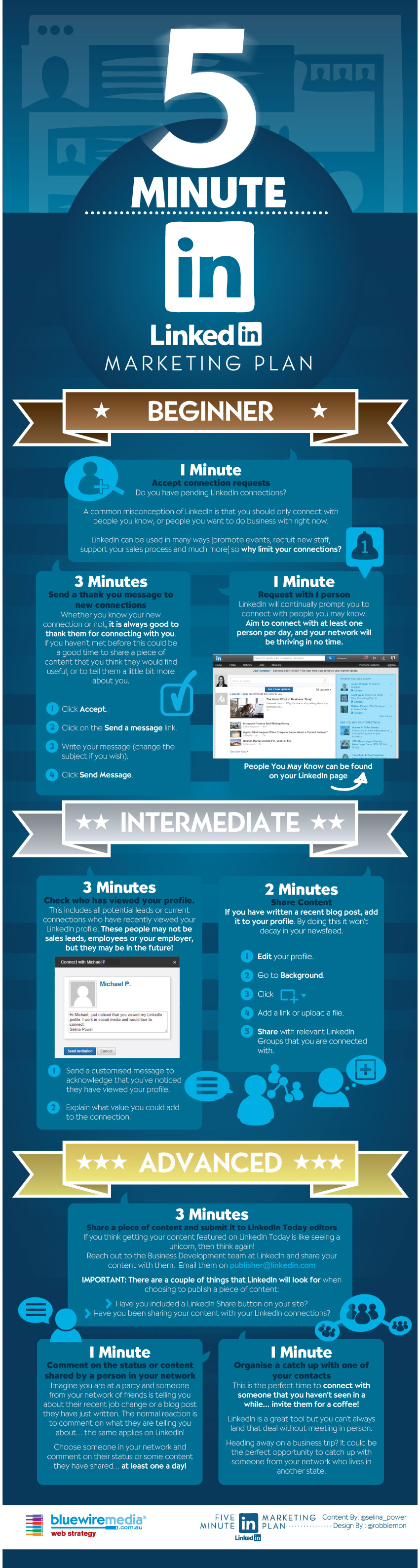 Master In LinkedIn Marketing in 5 minutes