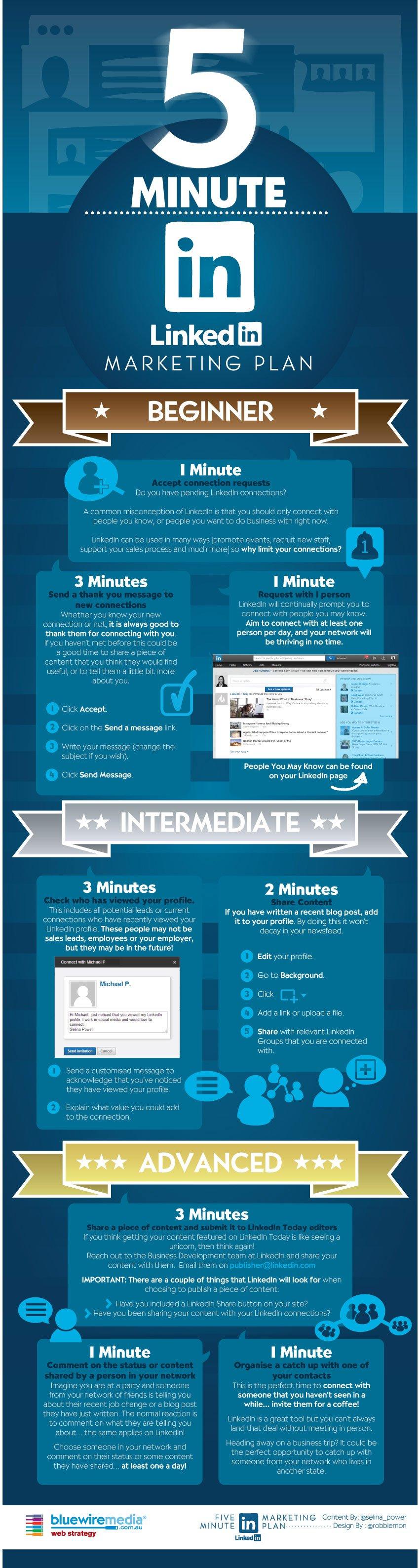Master In LinkedIn Marketing in 5 minutes