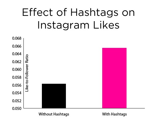 instgram__with_hashtags