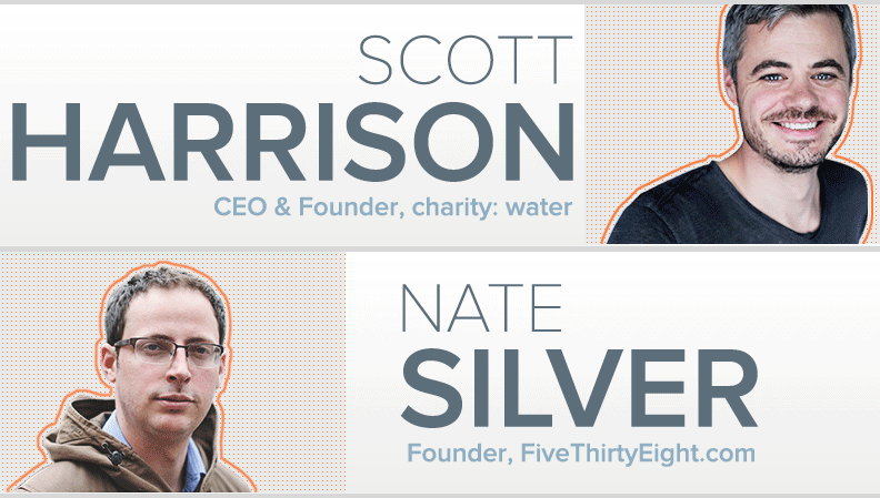 INBOUND Keynoters Nate Silver and Scott Harrison Named 'Most Creative People in Business'