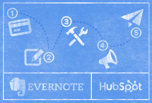HubSpot & Evernote: How to create a content marketing blueprint for 2014