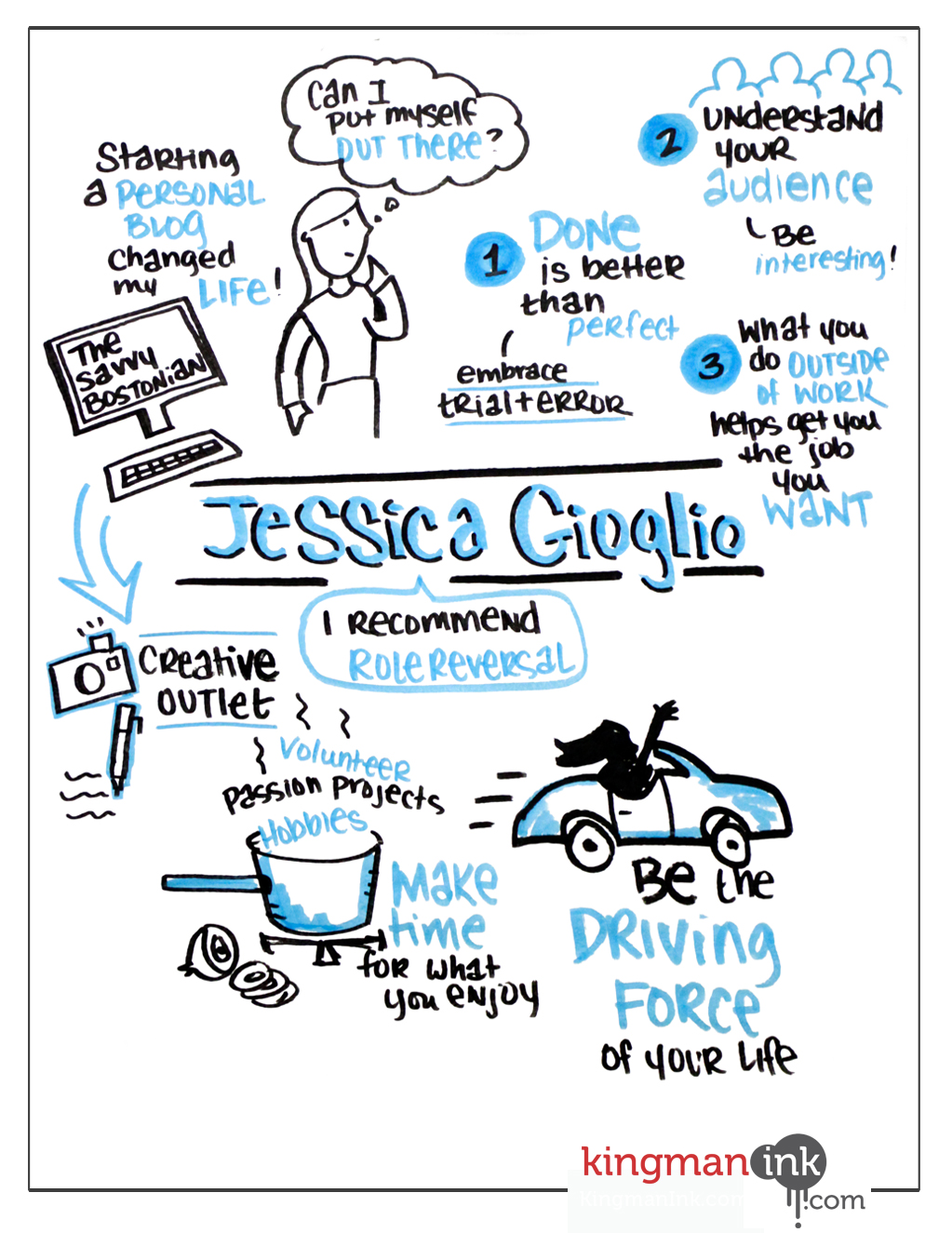 Jessica Gioglio Bold Talk Graphic Recording