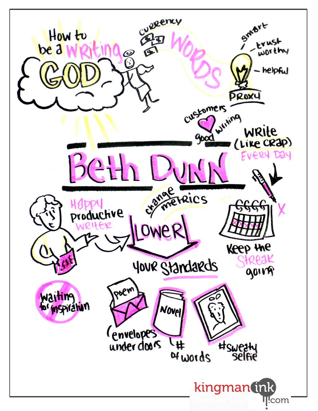How to be a Writing God - Beth Dunn [INBOUND Bold Talk]