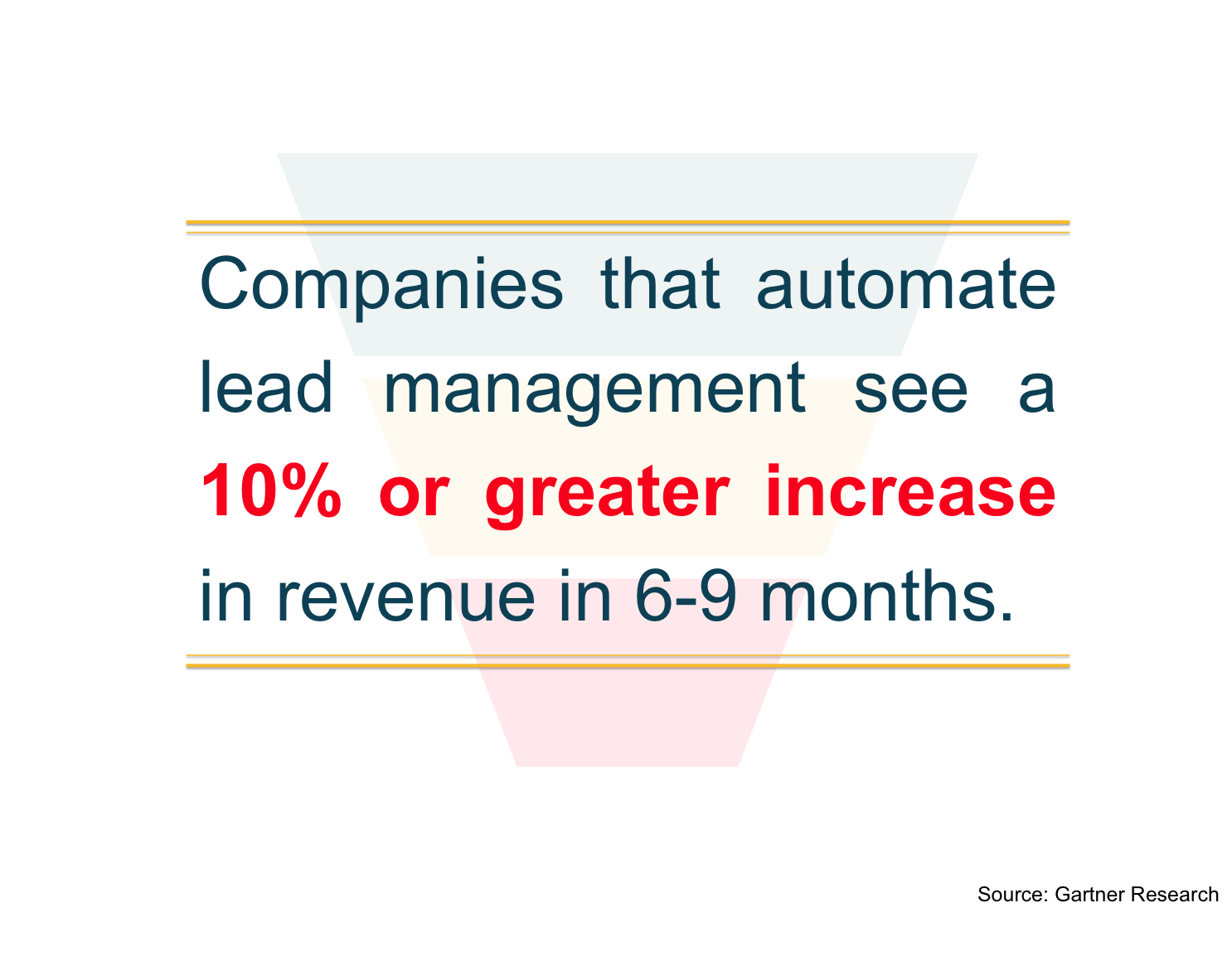companies_that_use_automation_increase_revenue_by_10_percent