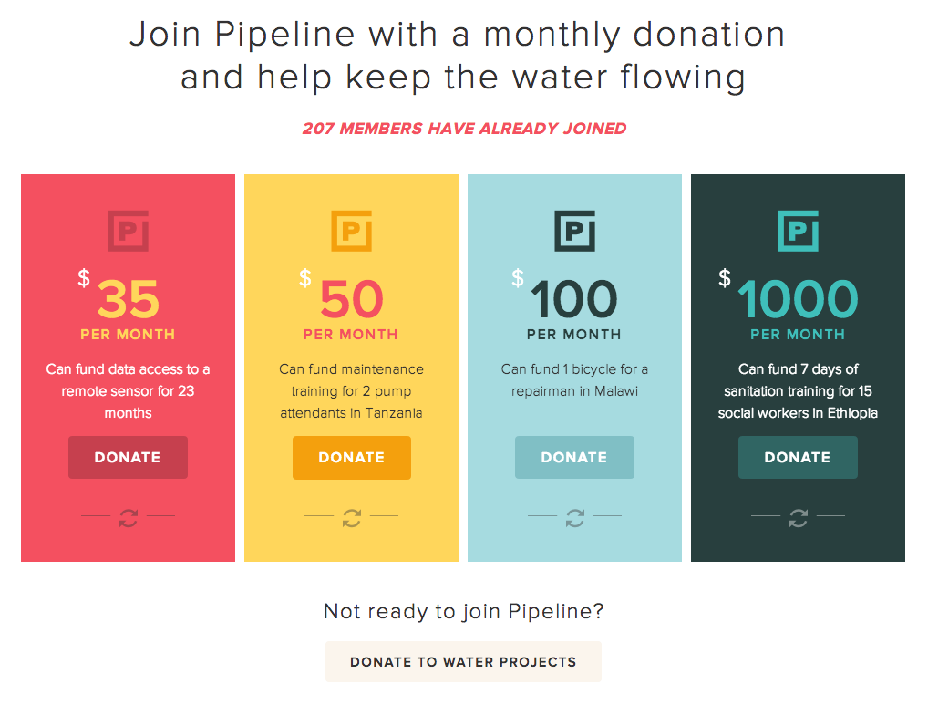 The Next Big Thing in Fundraising: Monthly Giving Programs