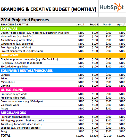 branding-and-creative-budget-template