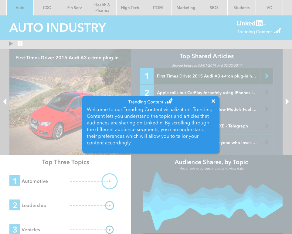 "LinkedIn Launches ""Content Marketing Score"" and Trending Topics Site"