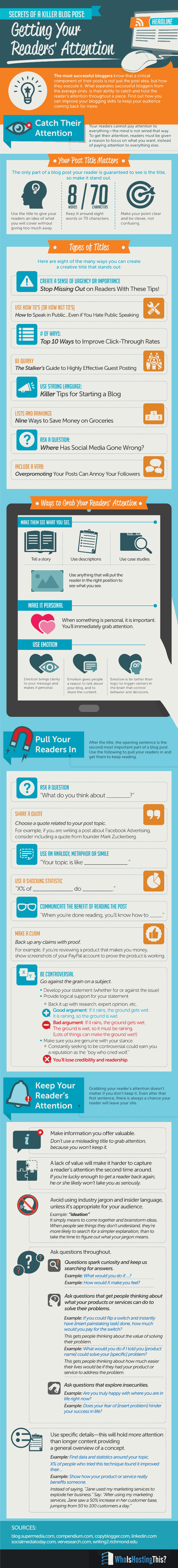 The Secrets to Writing an Attention-Grabbing Blog Post [Infographic]
