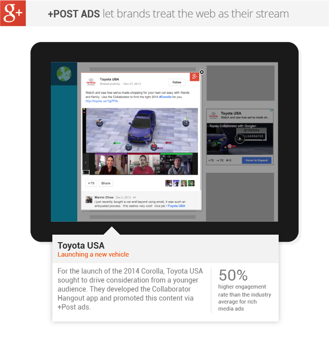 Google's New +Post Ads Now Available to Brands With 1K+ Followers