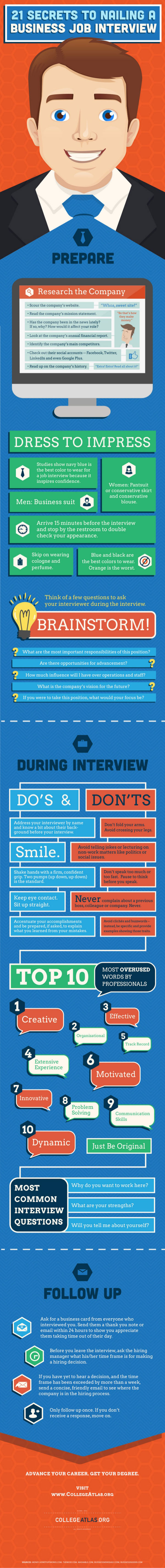 21 Secrets to Nailing a Job Interview [Infographic]