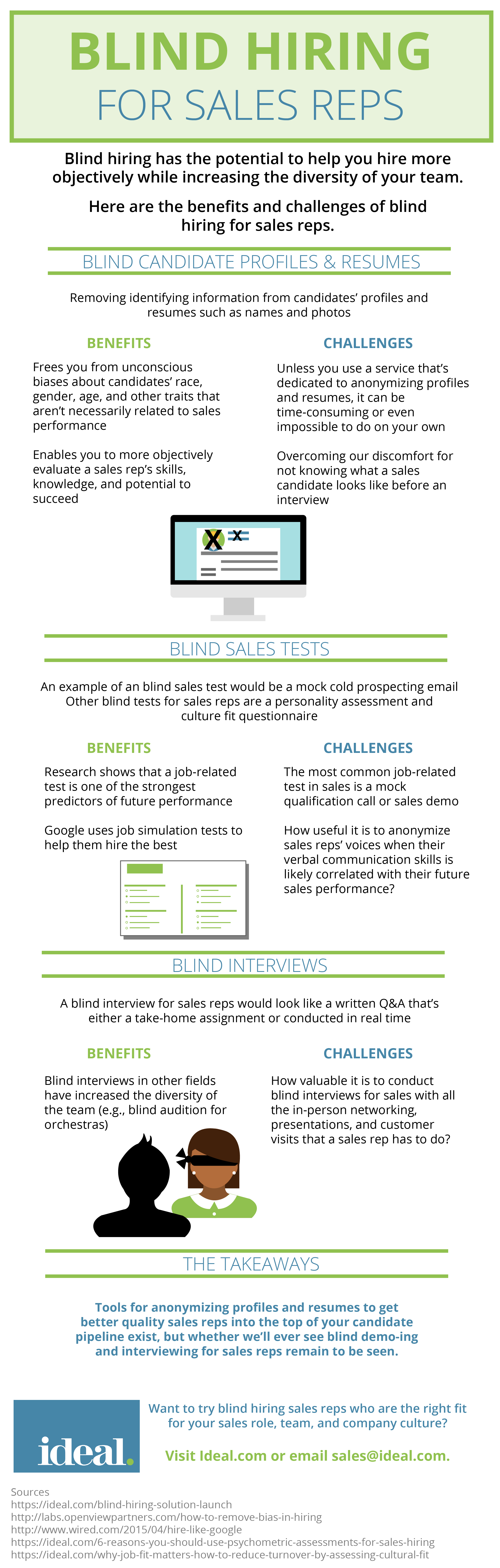 the pros and cons of blind hiring sales reps infographic