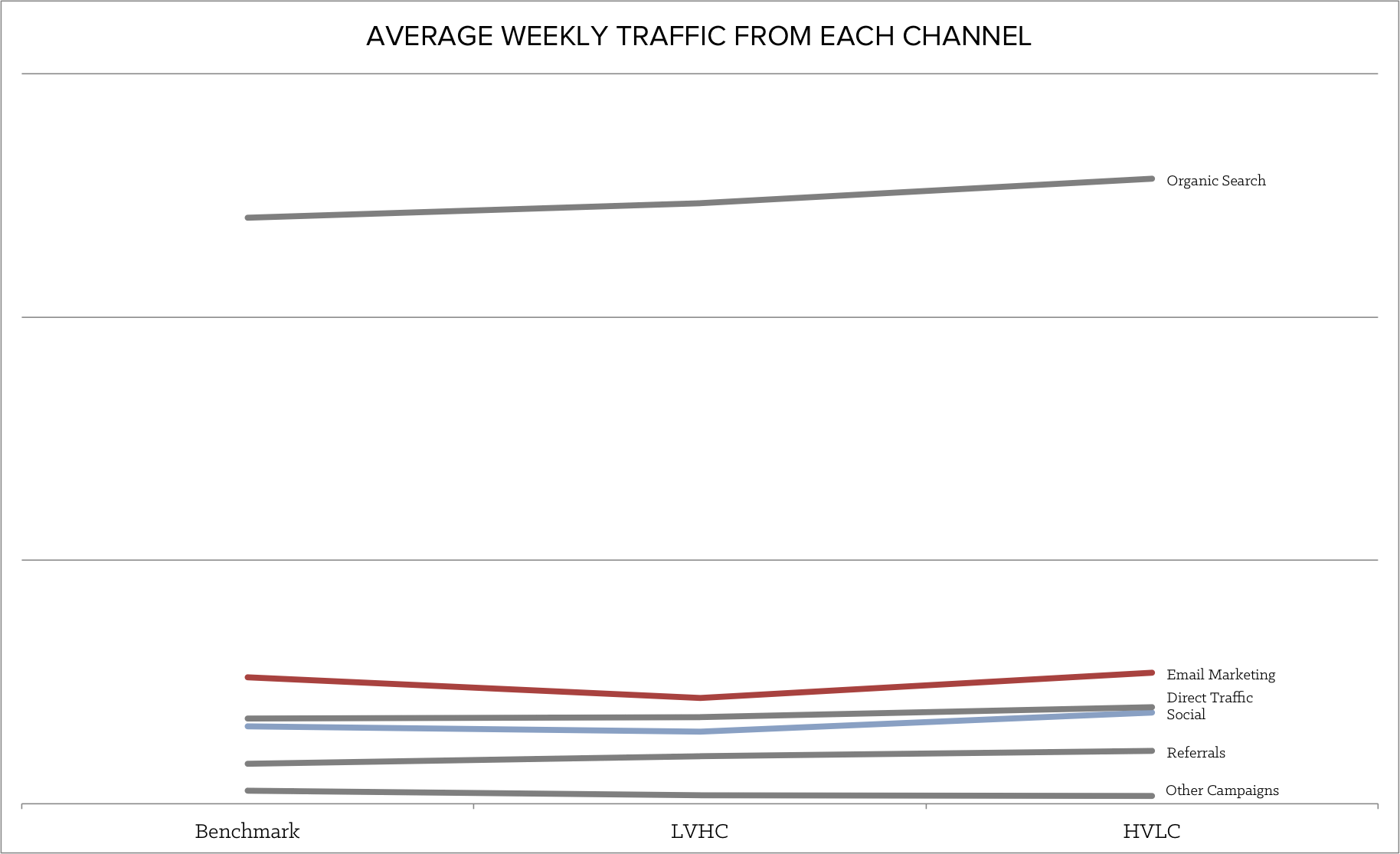 part_1_traffic_sources-1.png