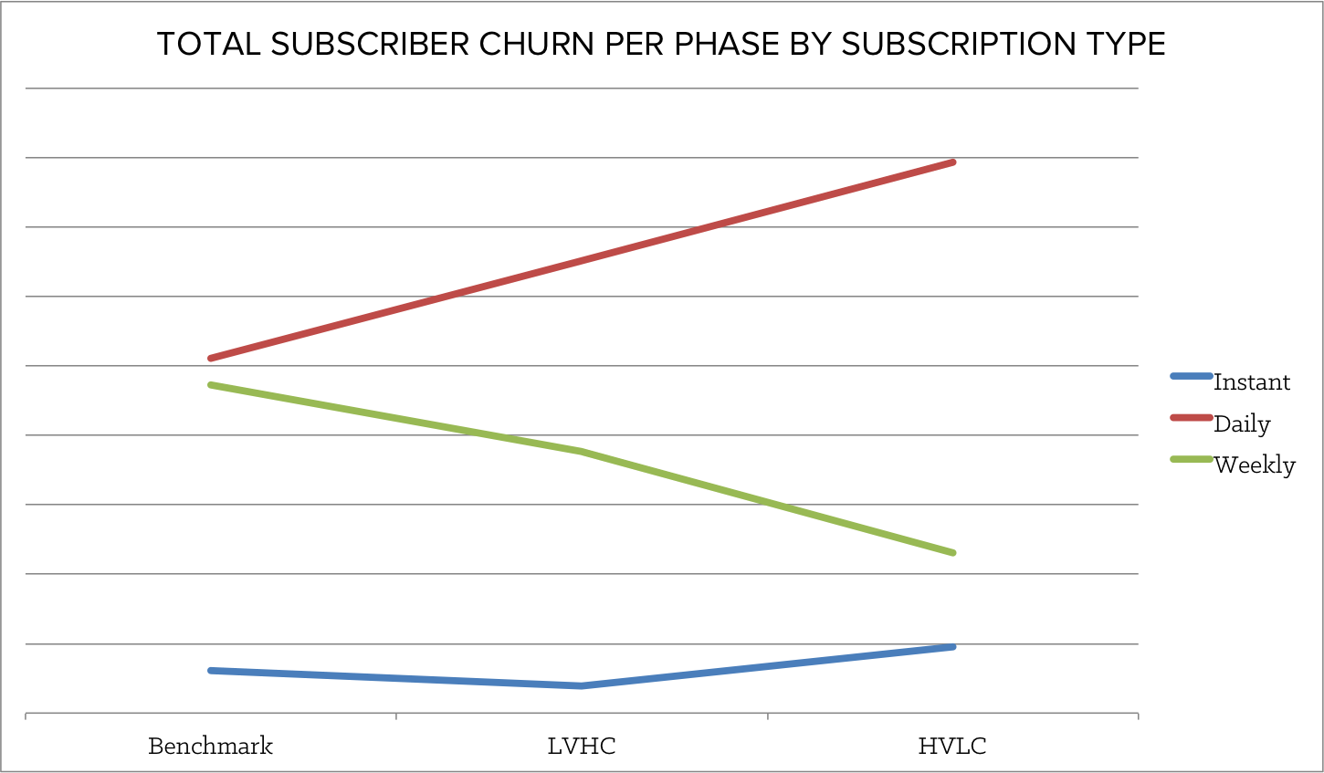 subscriber_churn.png