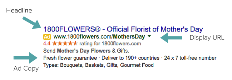 1800flowers-search-ad.png